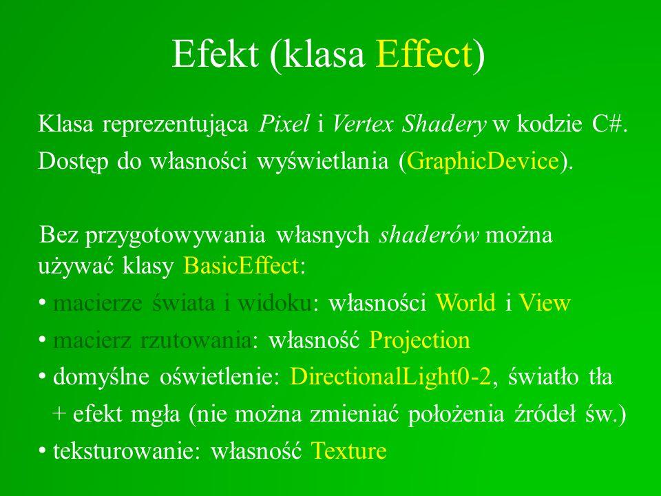 Efekt (klasa Effect) Klasa reprezentująca Pixel i Vertex Shadery w kodzie C#. Dostęp do własności wyświetlania (GraphicDevice).