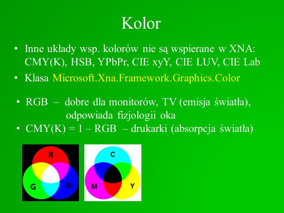 Kolor Inne układy wsp. kolorów nie są wspierane w XNA: CMY(K), HSB, YPbPr, CIE xyY, CIE LUV, CIE Lab.