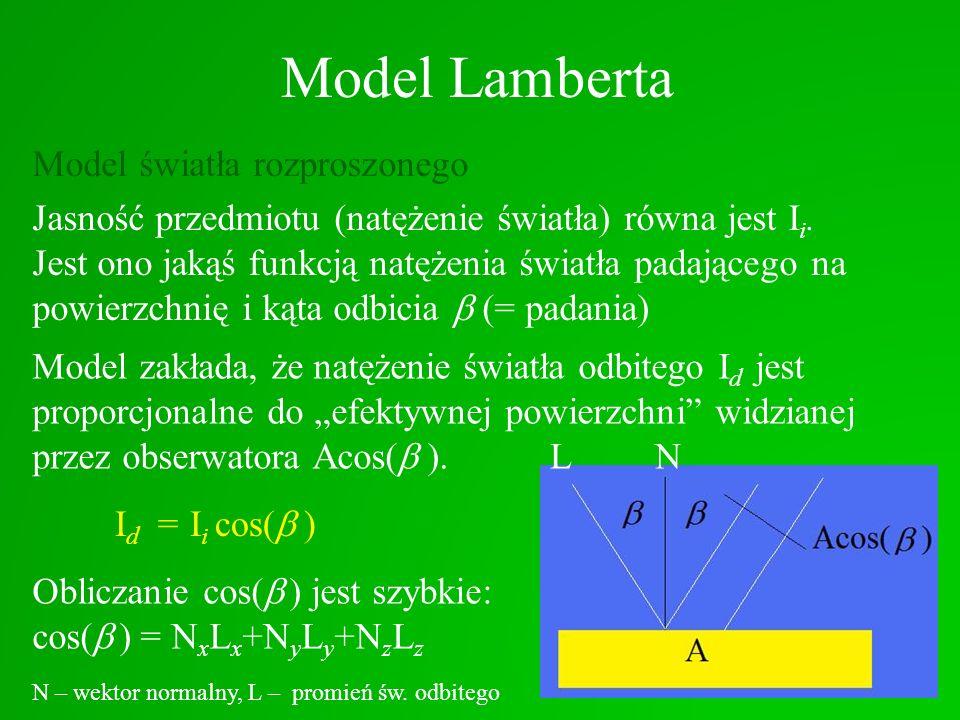 Model Lamberta
