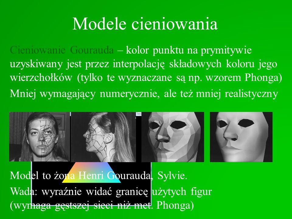 Modele cieniowania