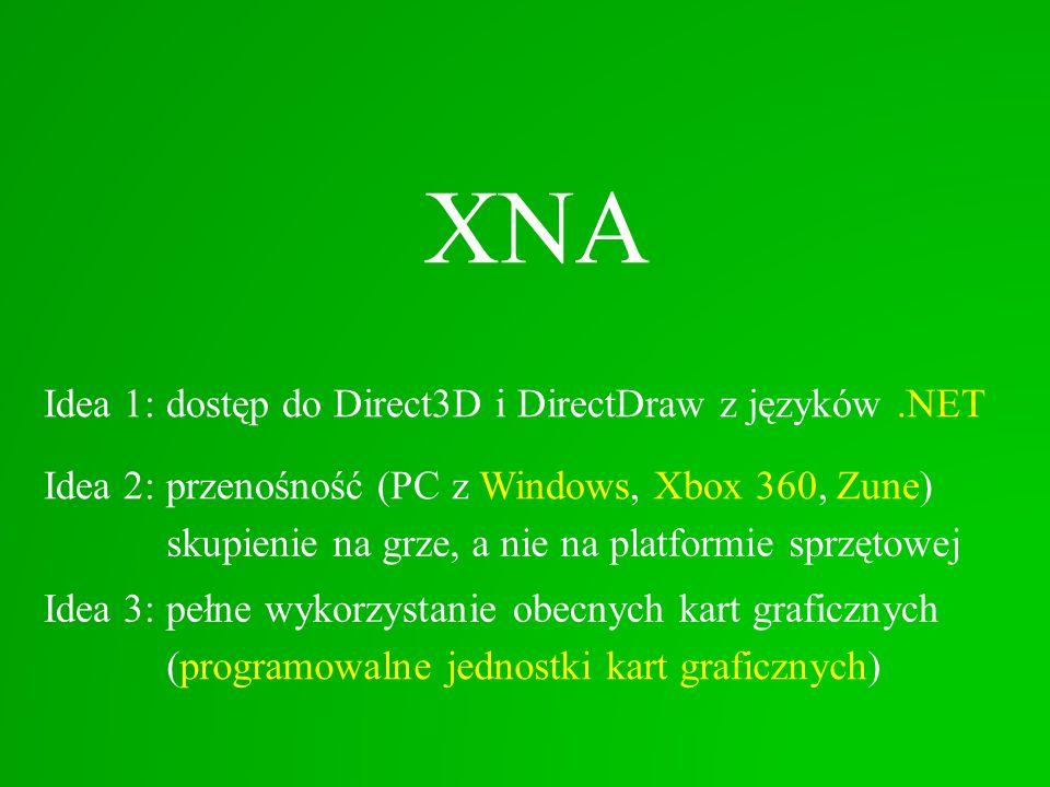 XNA Idea 1: dostęp do Direct3D i DirectDraw z języków .NET