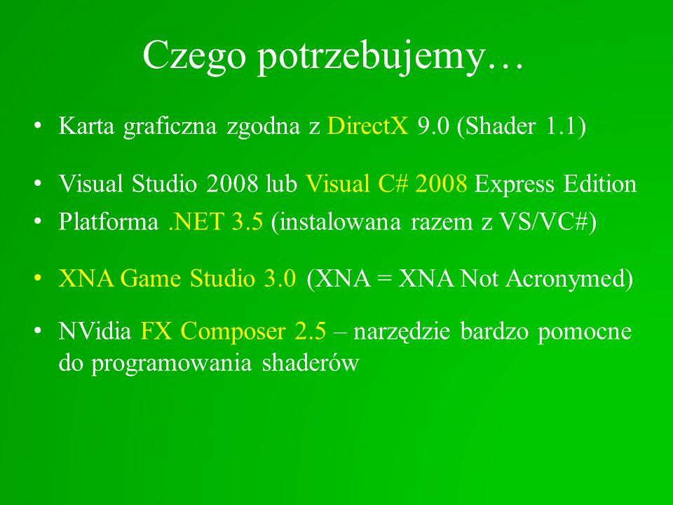 Czego potrzebujemy… Karta graficzna zgodna z DirectX 9.0 (Shader 1.1)