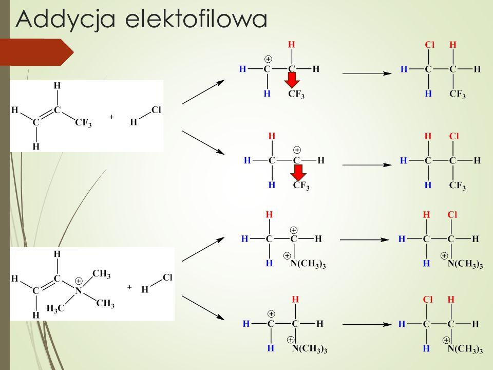 Addycja elektofilowa