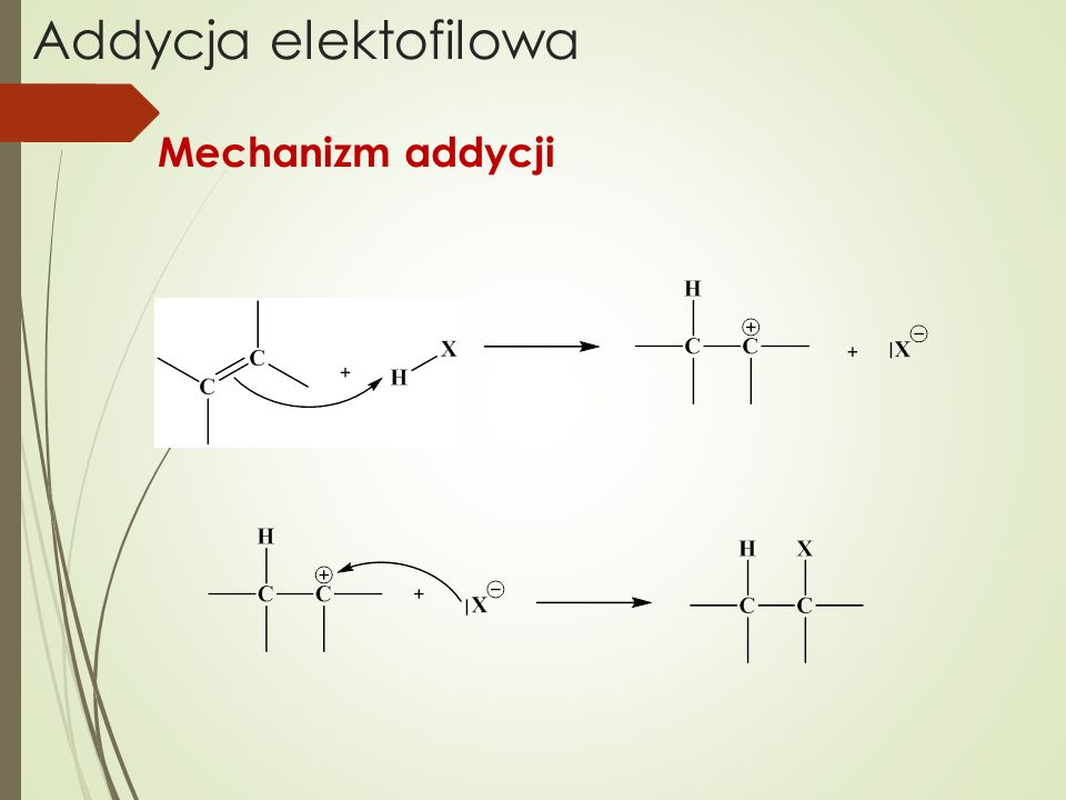 Addycja elektofilowa Mechanizm addycji