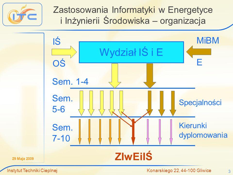 Zastosowania Informatyki w Energetyce i Inżynierii Środowiska – organizacja