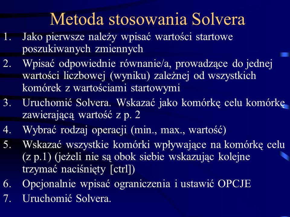 Metoda stosowania Solvera
