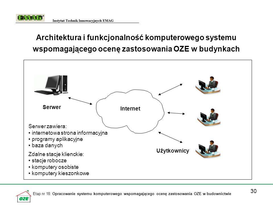 Architektura i funkcjonalność komputerowego systemu