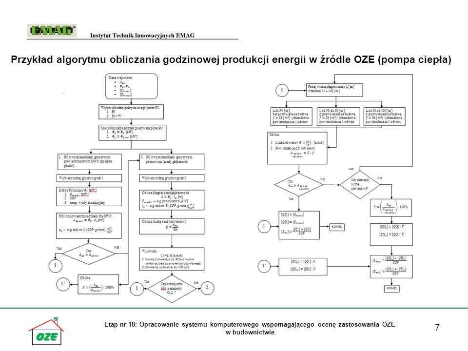 Przykład algorytmu obliczania godzinowej produkcji energii w źródle OZE (pompa ciepła)