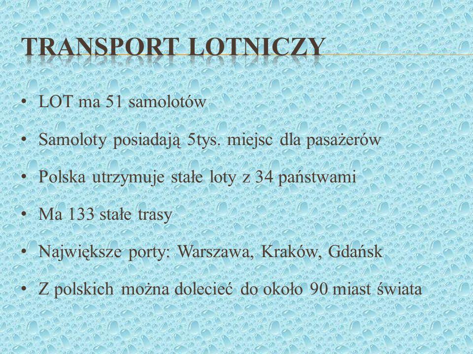Transport lotniczy LOT ma 51 samolotów