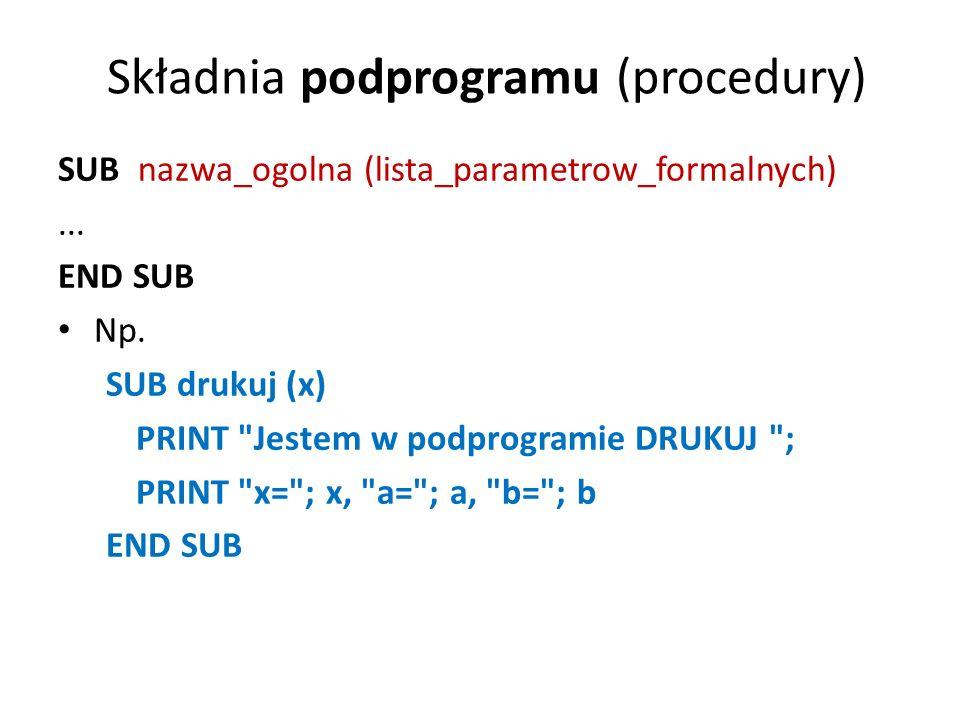 Składnia podprogramu (procedury)