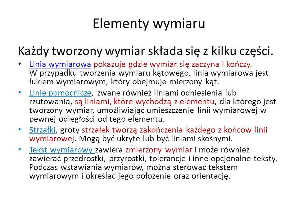 Elementy wymiaru Każdy tworzony wymiar składa się z kilku części.