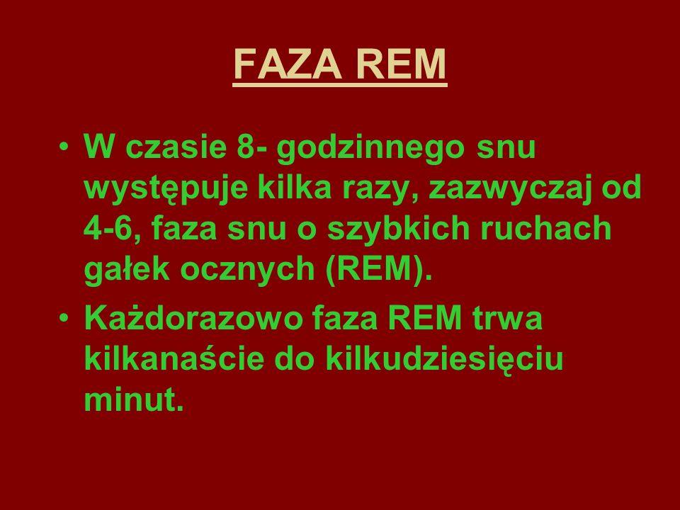 FAZA REM W czasie 8- godzinnego snu występuje kilka razy, zazwyczaj od 4-6, faza snu o szybkich ruchach gałek ocznych (REM).