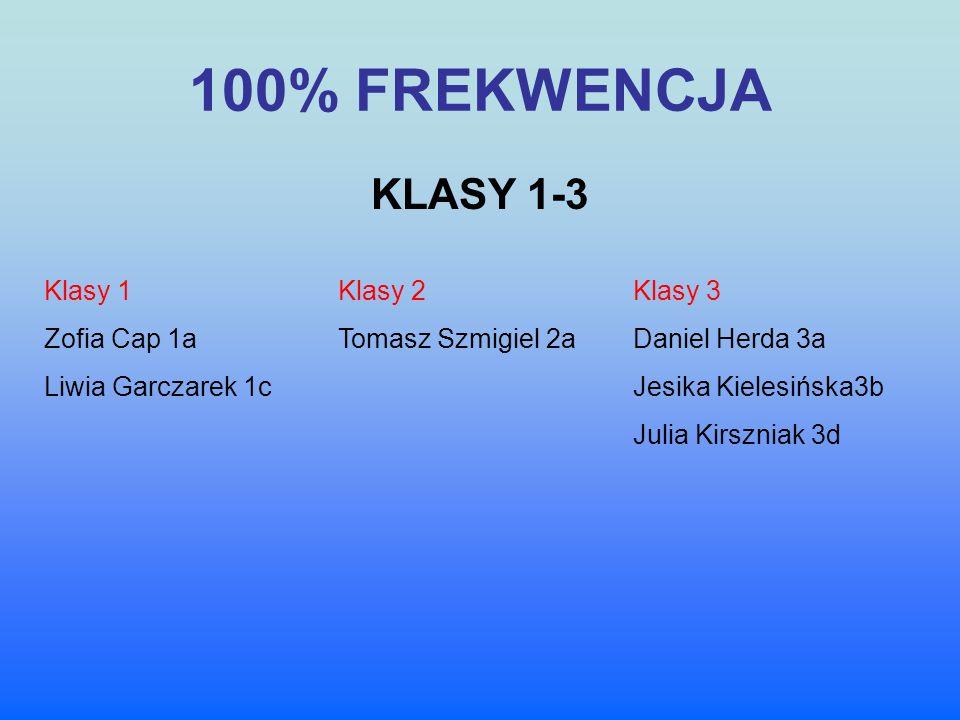 100% FREKWENCJA KLASY 1-3 Klasy 1 Zofia Cap 1a Liwia Garczarek 1c