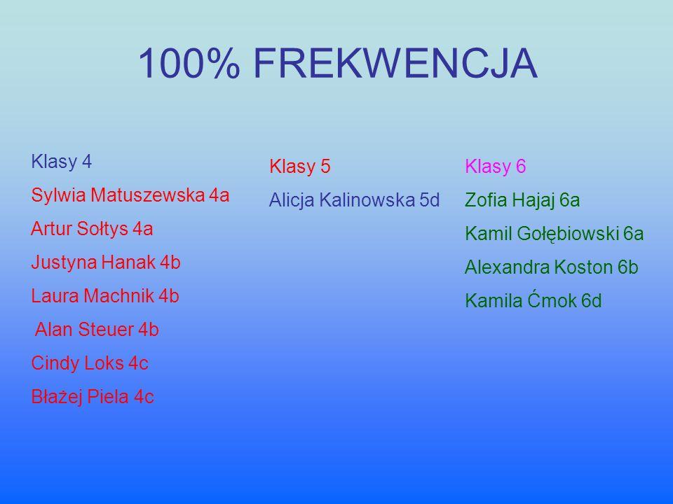 100% FREKWENCJA Klasy 4 Sylwia Matuszewska 4a Artur Sołtys 4a