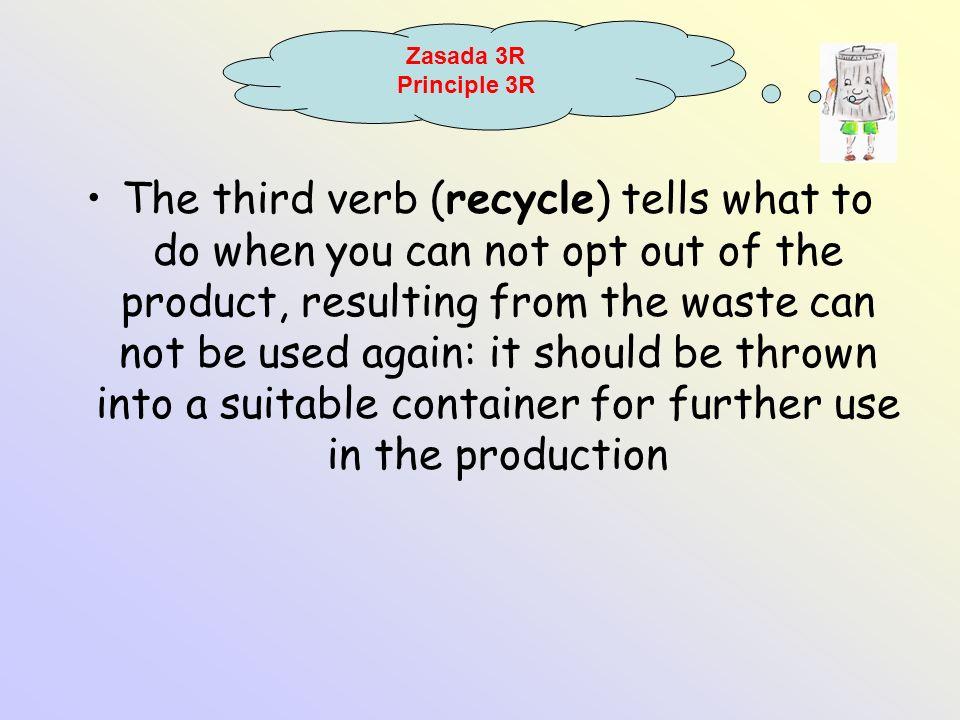 Zasada 3R Principle 3R.