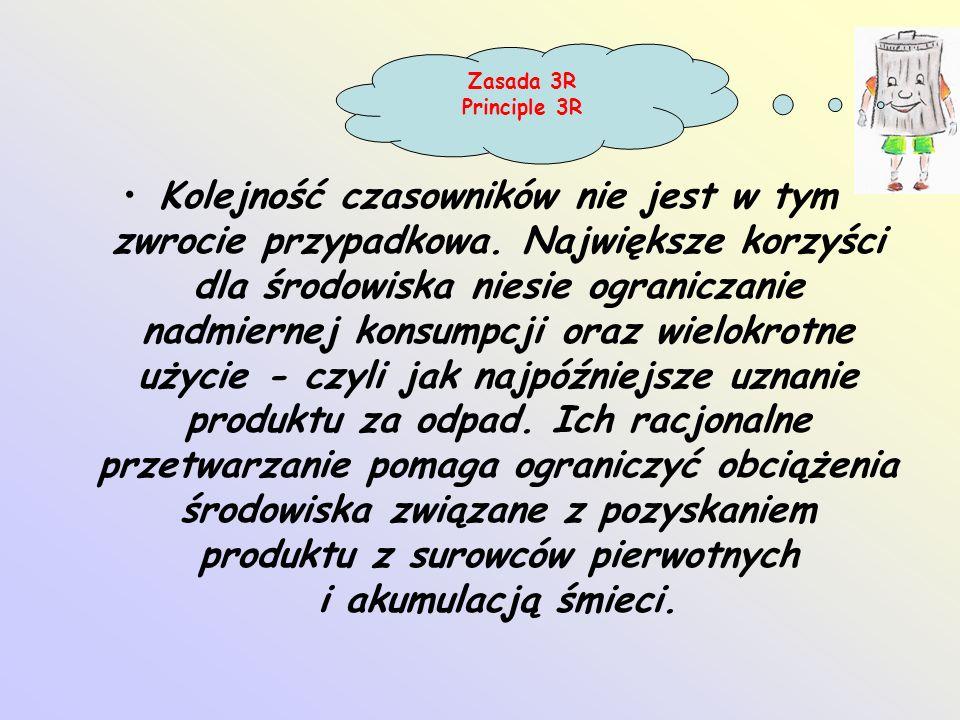 Zasada 3R Principle 3R