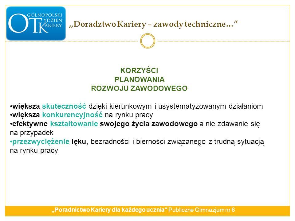 """""""Poradnictwo Kariery dla każdego ucznia Publiczne Gimnazjum nr 6"""