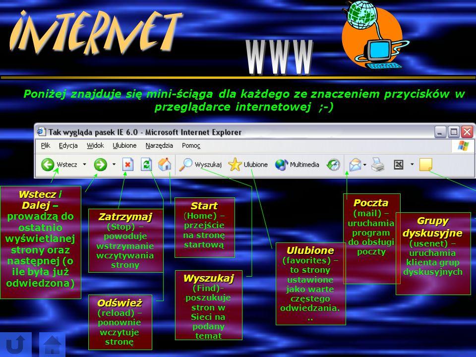 Internet www. Poniżej znajduje się mini-ściąga dla każdego ze znaczeniem przycisków w przeglądarce internetowej ;-)