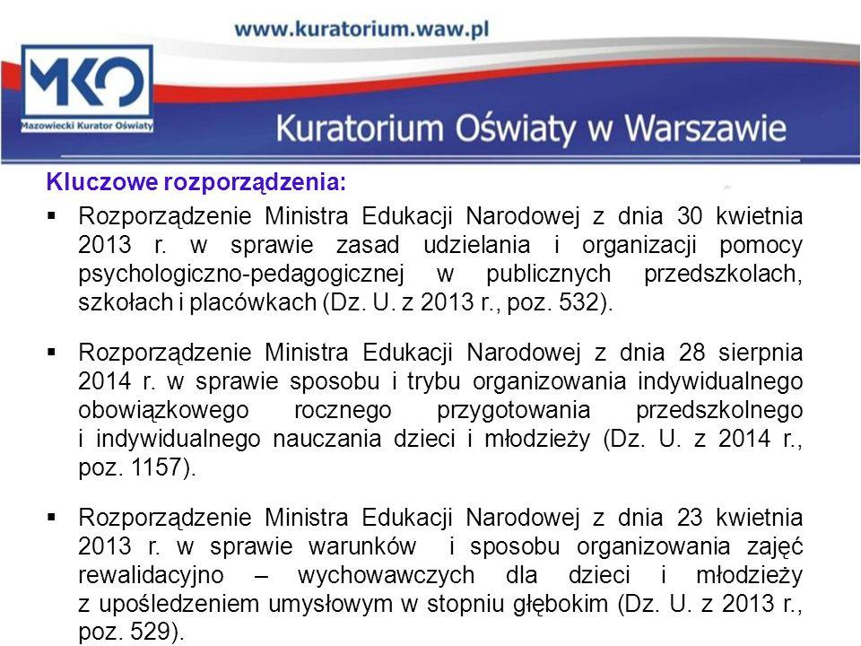 Kluczowe rozporządzenia: