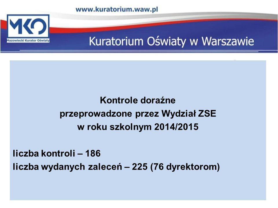 Kontrole doraźne przeprowadzone przez Wydział ZSE w roku szkolnym 2014/2015 liczba kontroli – 186 liczba wydanych zaleceń – 225 (76 dyrektorom)