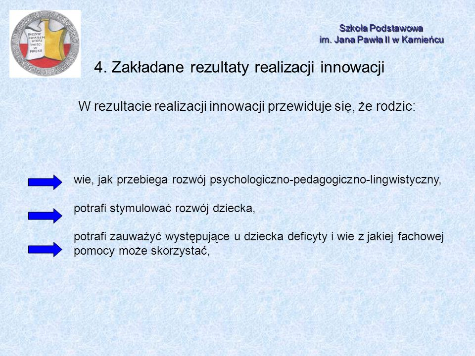 4. Zakładane rezultaty realizacji innowacji