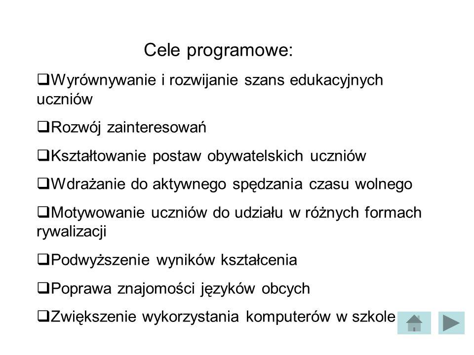 Cele programowe: Wyrównywanie i rozwijanie szans edukacyjnych uczniów