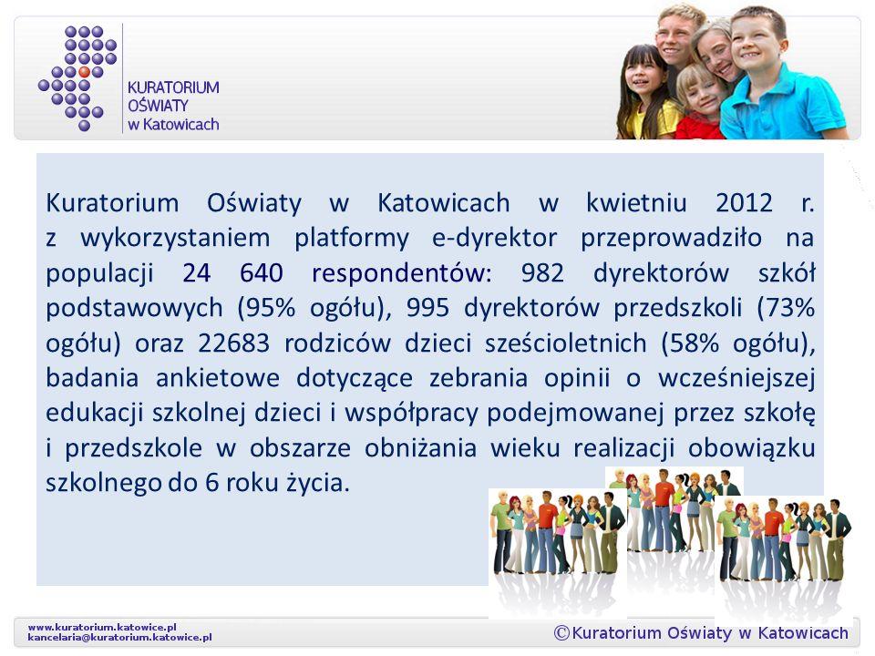 Kuratorium Oświaty w Katowicach w kwietniu 2012 r