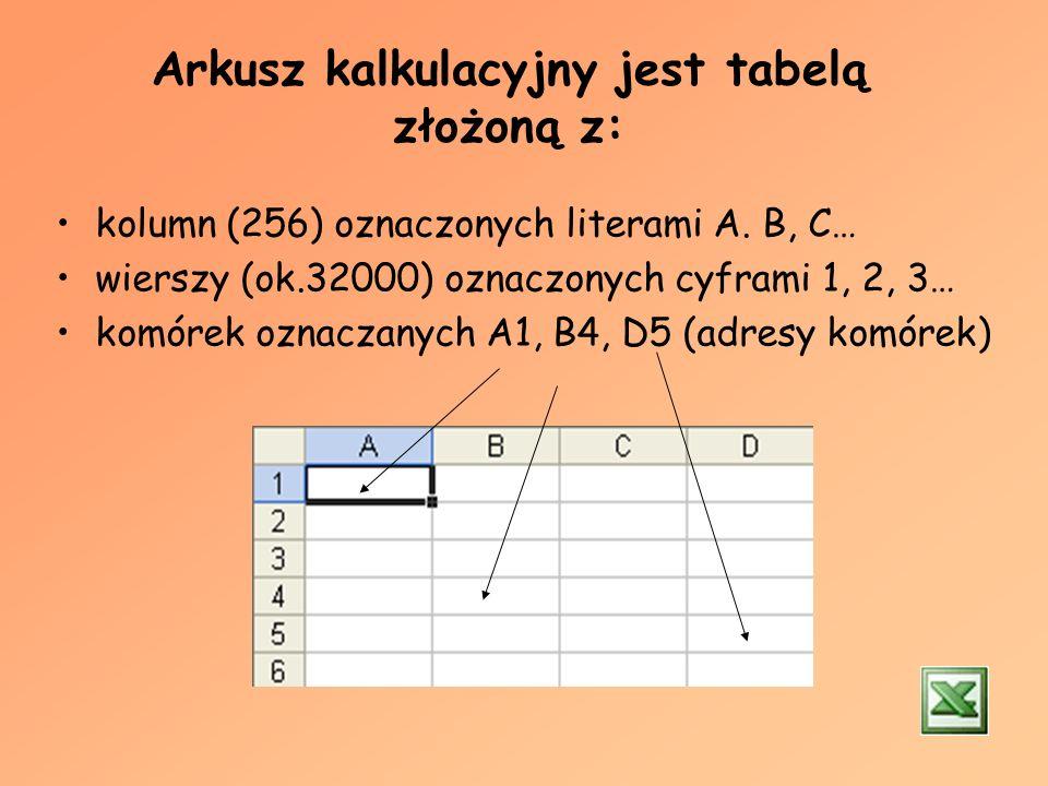 Arkusz kalkulacyjny jest tabelą złożoną z: