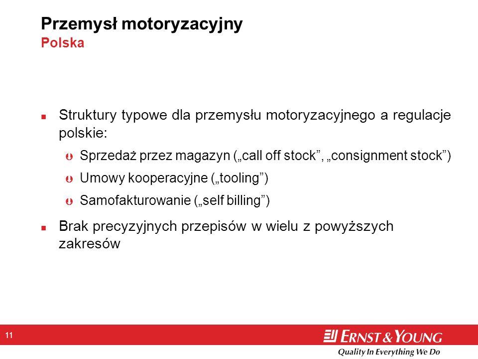 Przemysł motoryzacyjny Polska