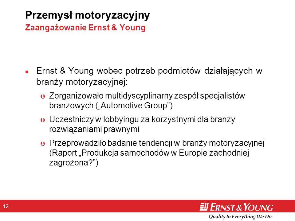 Przemysł motoryzacyjny Zaangażowanie Ernst & Young