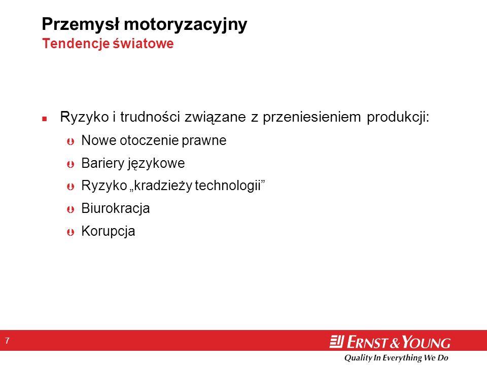 Przemysł motoryzacyjny Tendencje światowe