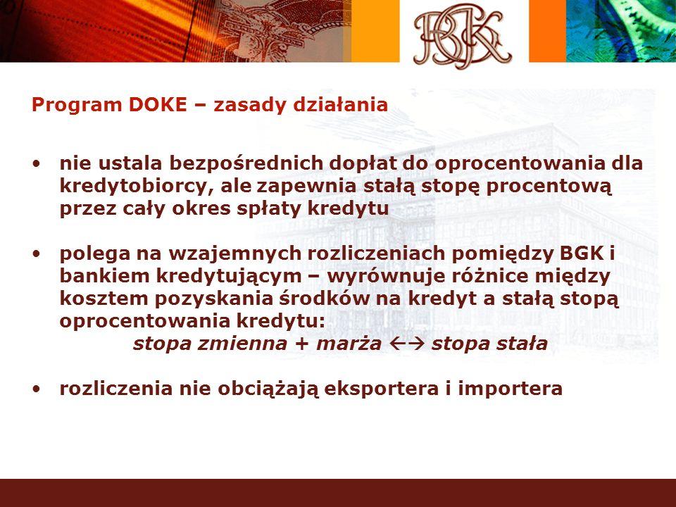 Program DOKE – zasady działania