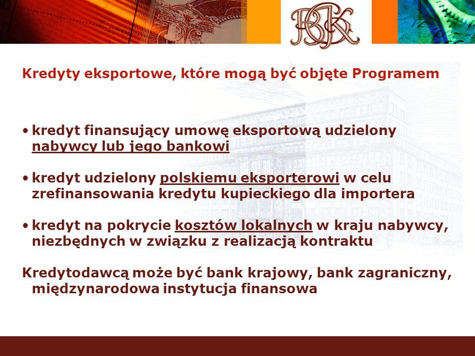 Kredyty eksportowe, które mogą być objęte Programem
