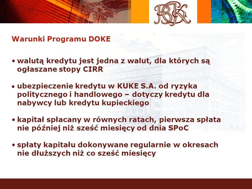Warunki Programu DOKE walutą kredytu jest jedna z walut, dla których są ogłaszane stopy CIRR.