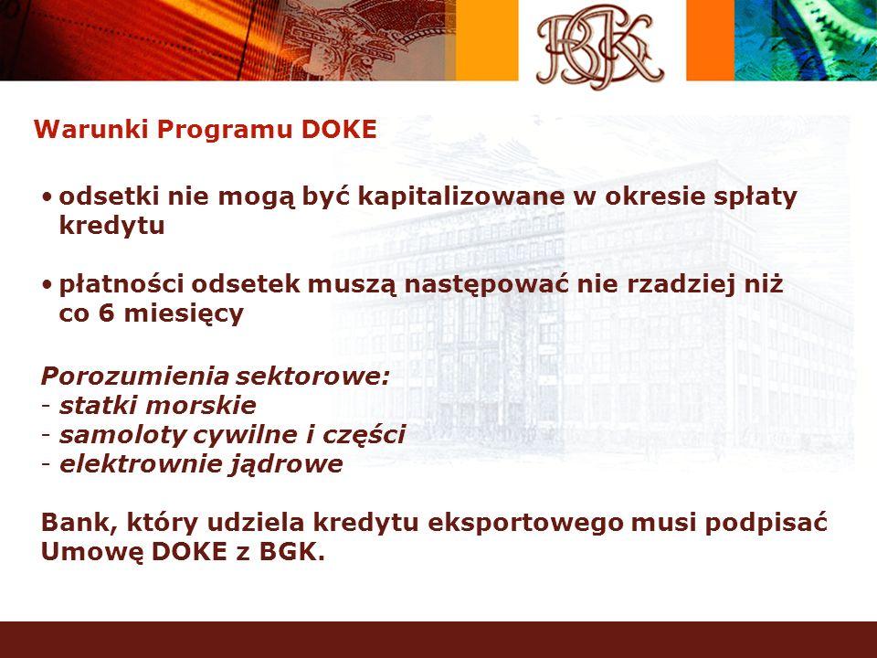Warunki Programu DOKE odsetki nie mogą być kapitalizowane w okresie spłaty kredytu.