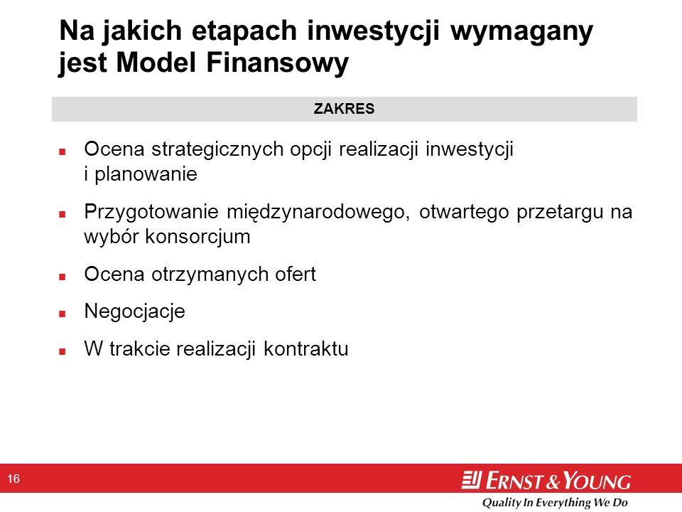 Na jakich etapach inwestycji wymagany jest Model Finansowy