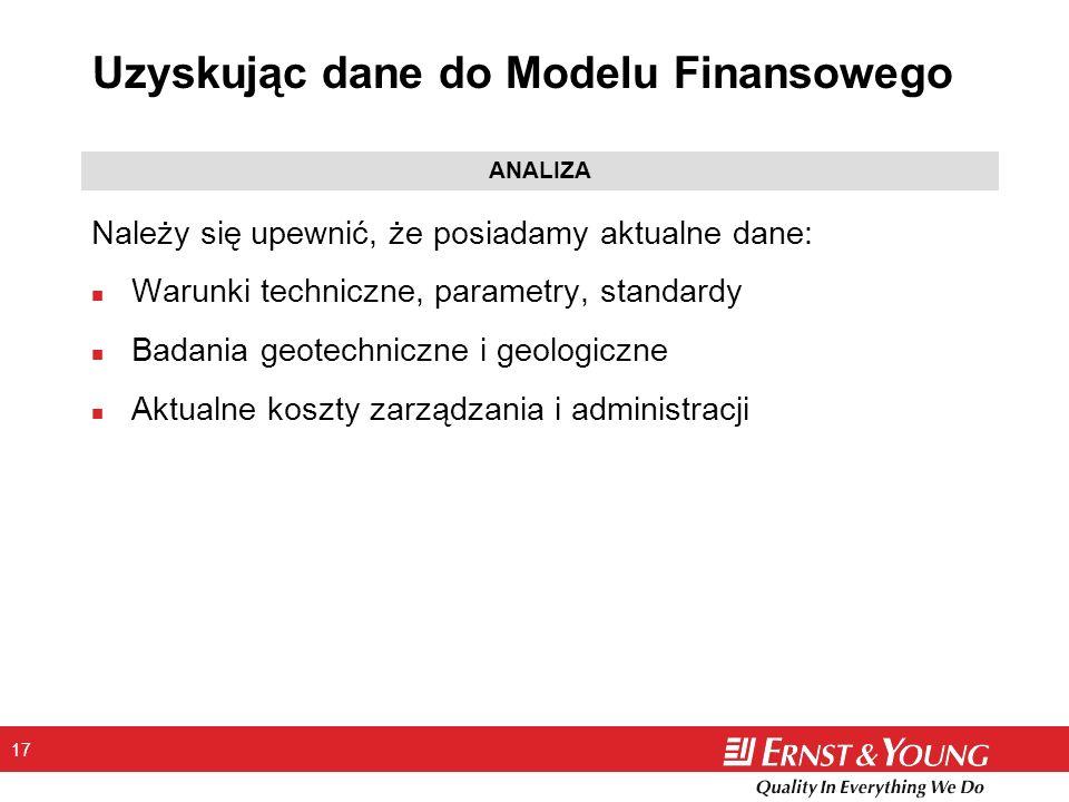 Uzyskując dane do Modelu Finansowego