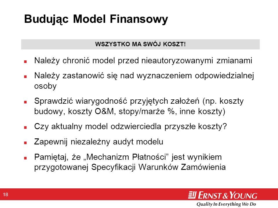 Budując Model Finansowy