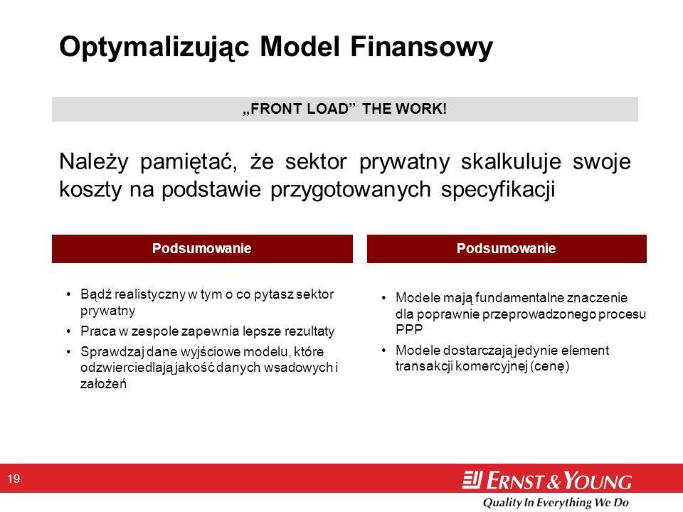 Optymalizując Model Finansowy
