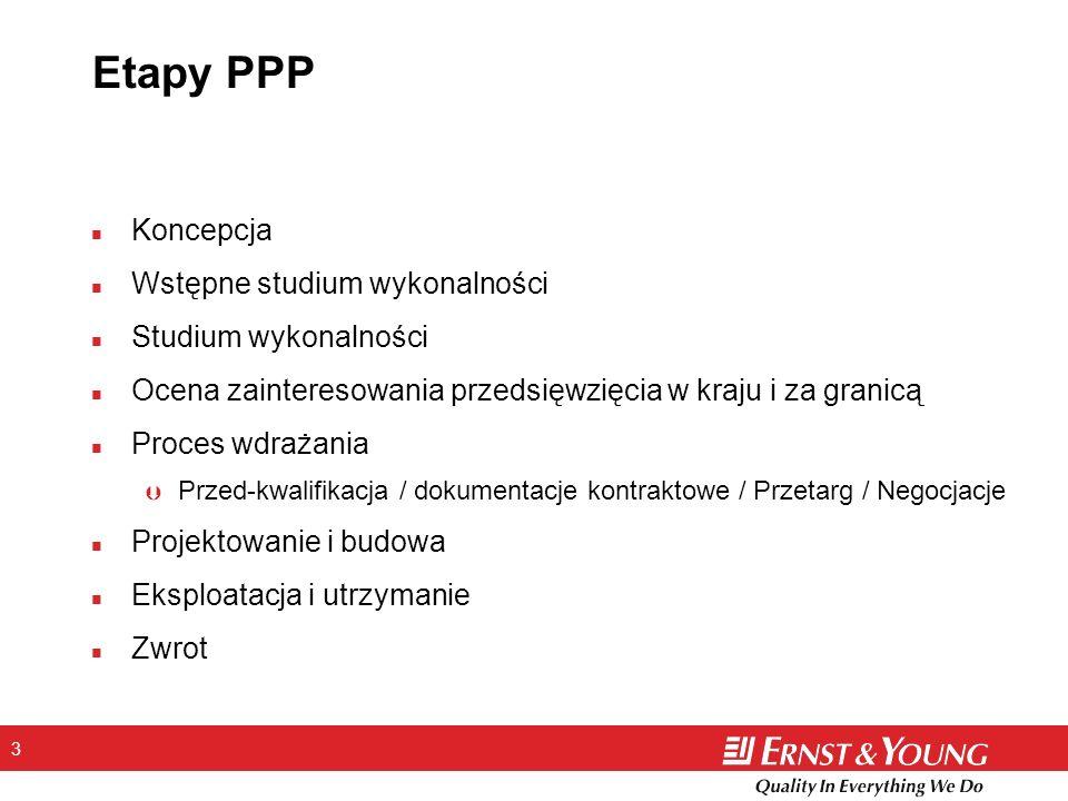 Etapy PPP Koncepcja Wstępne studium wykonalności Studium wykonalności
