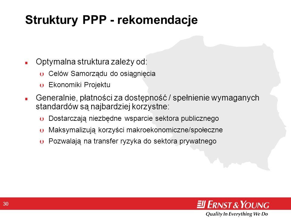Struktury PPP - rekomendacje