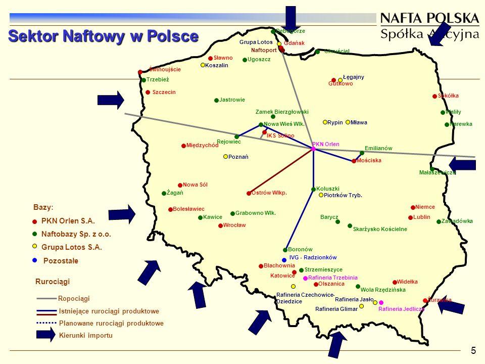 Sektor Naftowy w Polsce