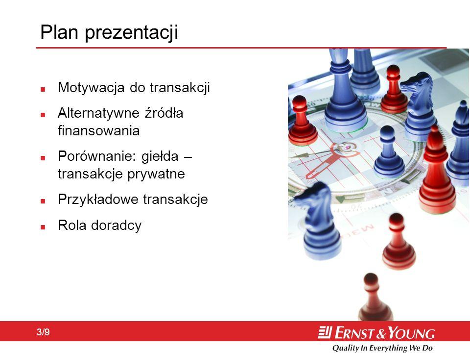 Plan prezentacji Motywacja do transakcji