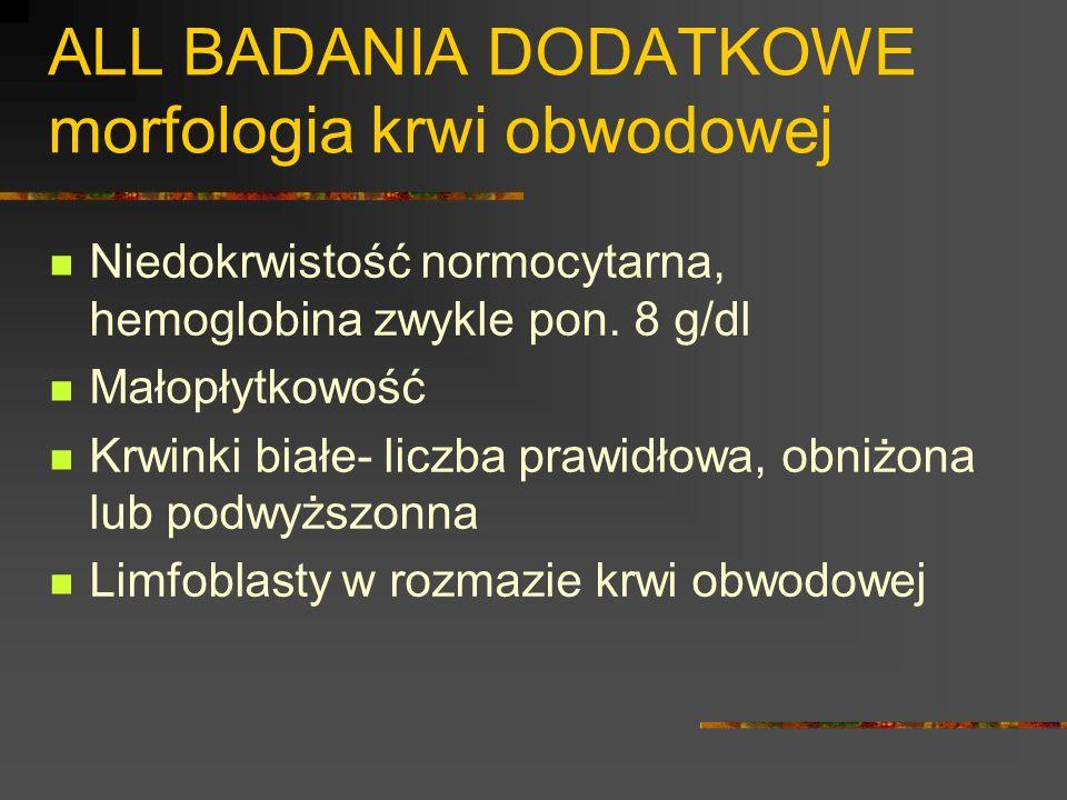 ALL BADANIA DODATKOWE morfologia krwi obwodowej