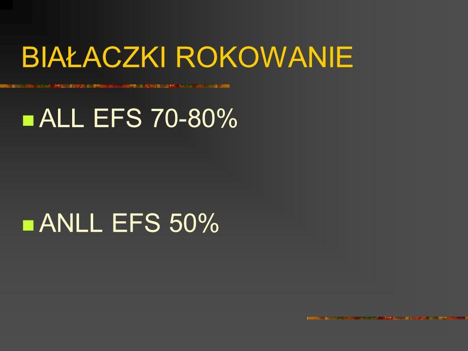BIAŁACZKI ROKOWANIE ALL EFS 70-80% ANLL EFS 50%