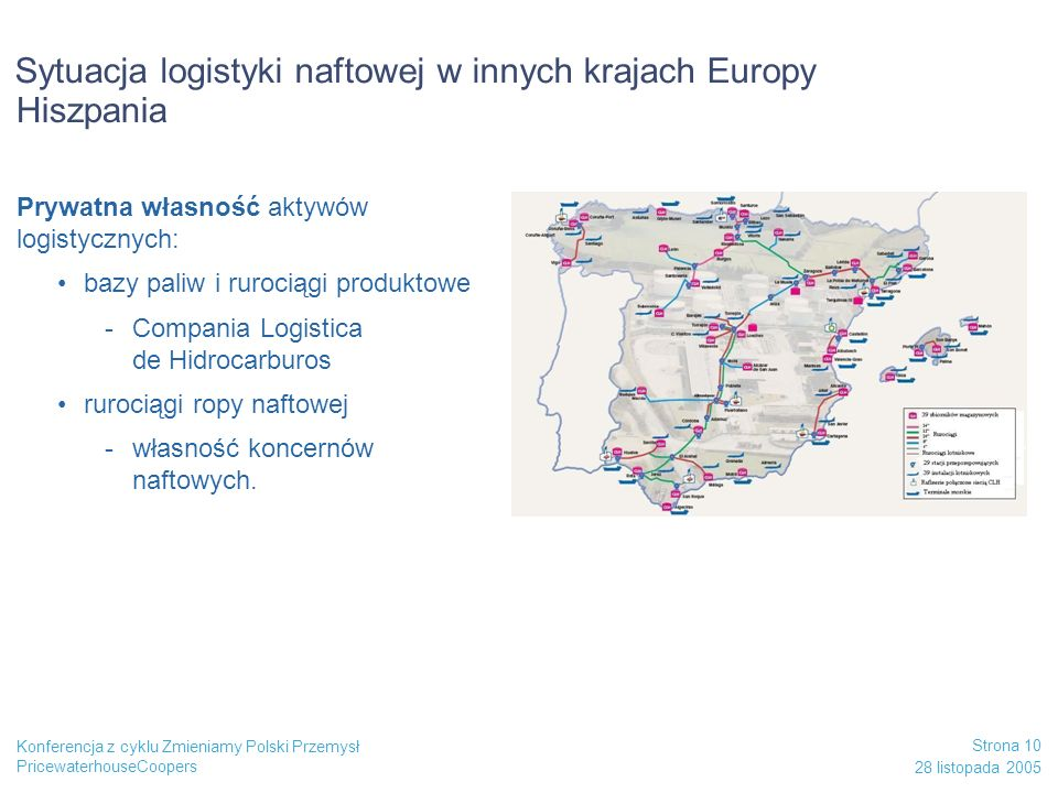 Sytuacja logistyki naftowej w innych krajach Europy Hiszpania
