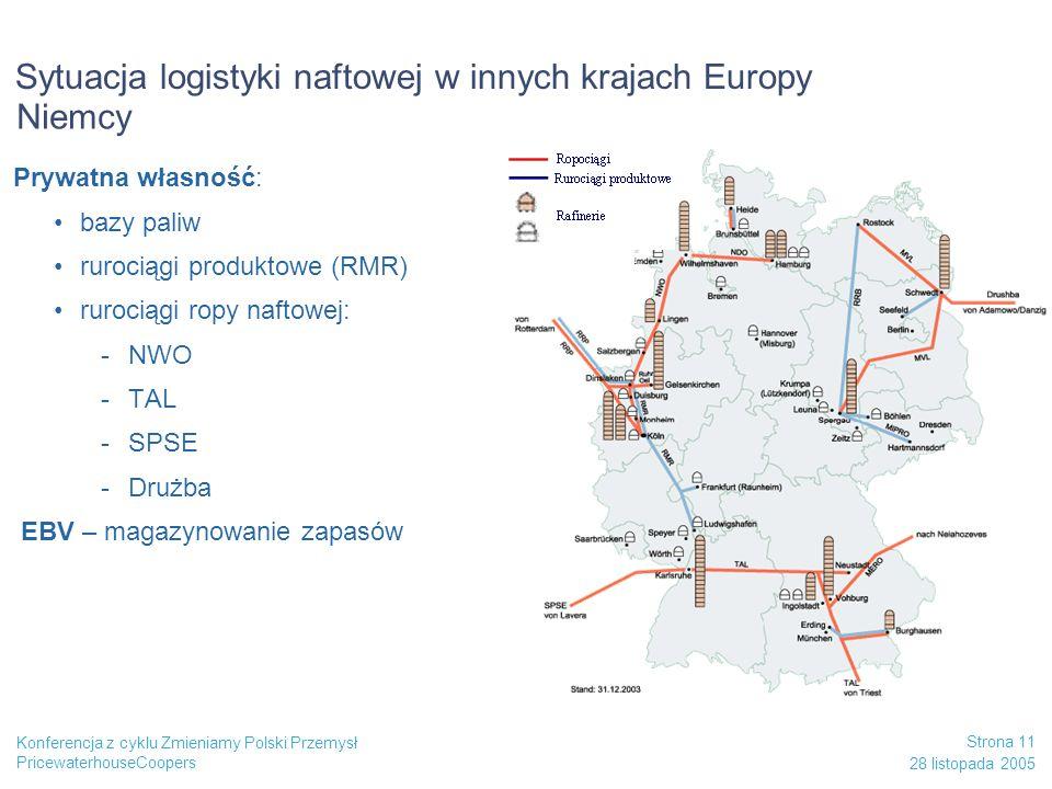 Sytuacja logistyki naftowej w innych krajach Europy Niemcy