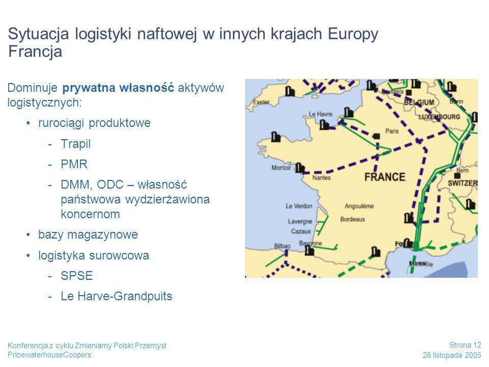 Sytuacja logistyki naftowej w innych krajach Europy Francja