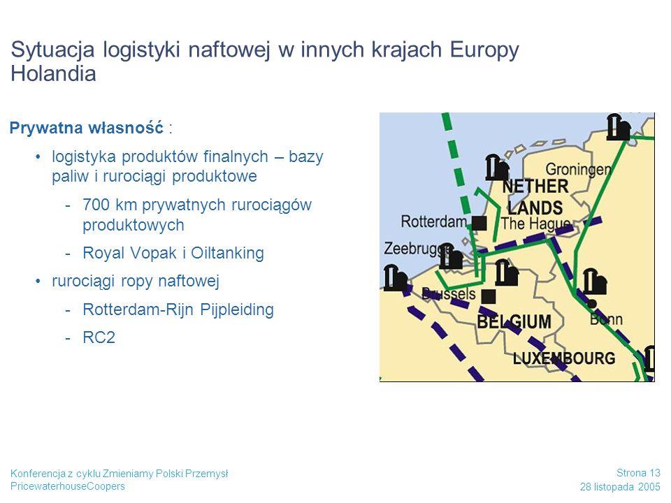 Sytuacja logistyki naftowej w innych krajach Europy Holandia