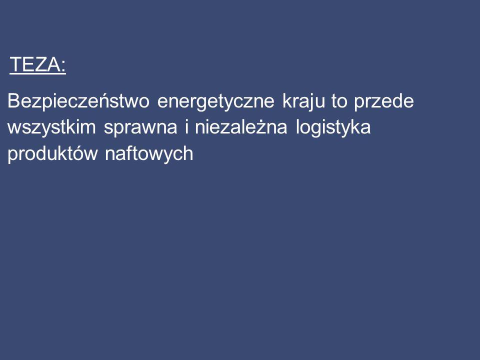 TEZA: Bezpieczeństwo energetyczne kraju to przede wszystkim sprawna i niezależna logistyka produktów naftowych.